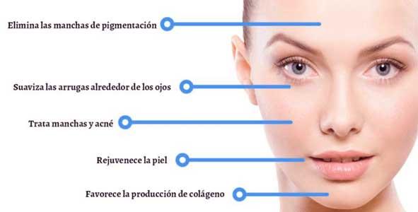 beneficios y resultados de la mesoterapia facial